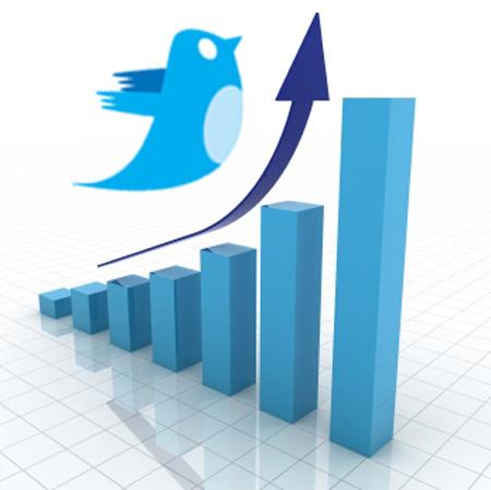 SocialBro & Buffer, optimizan la programación de Tweets