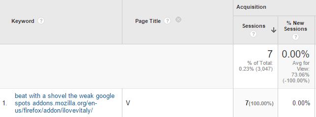 beat-with-a-shovel-the-weak-google-spots-addons.mozilla.org-en-us-firefox-addon-ilovevitaly-organic-spam-page-title