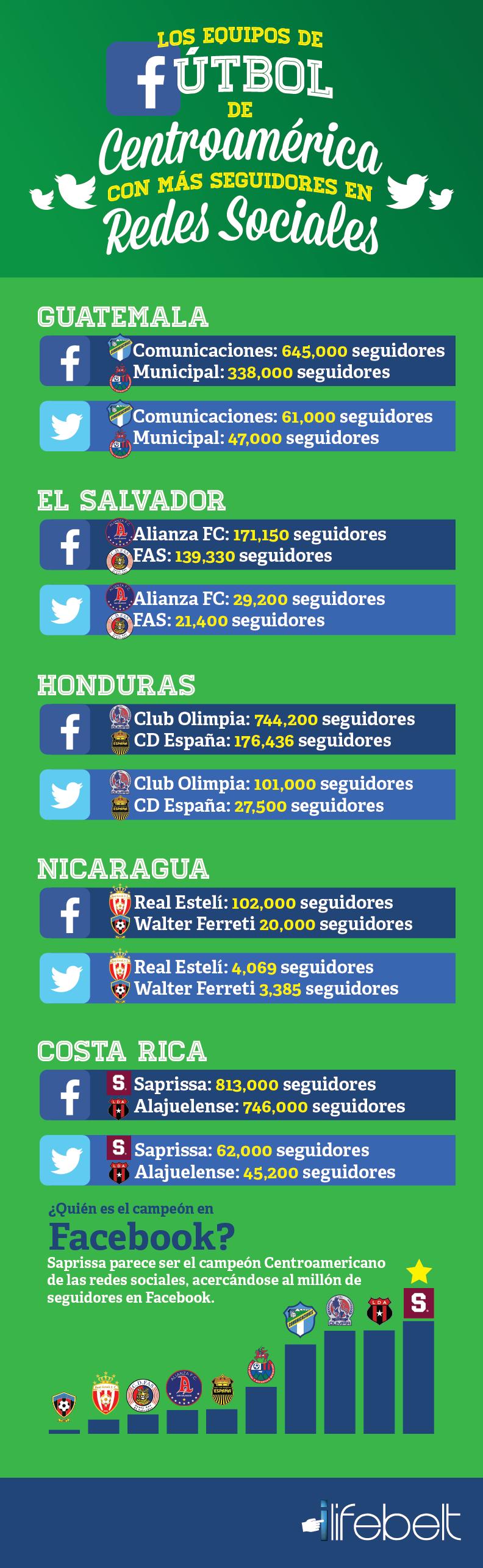 Marketing Deportivo