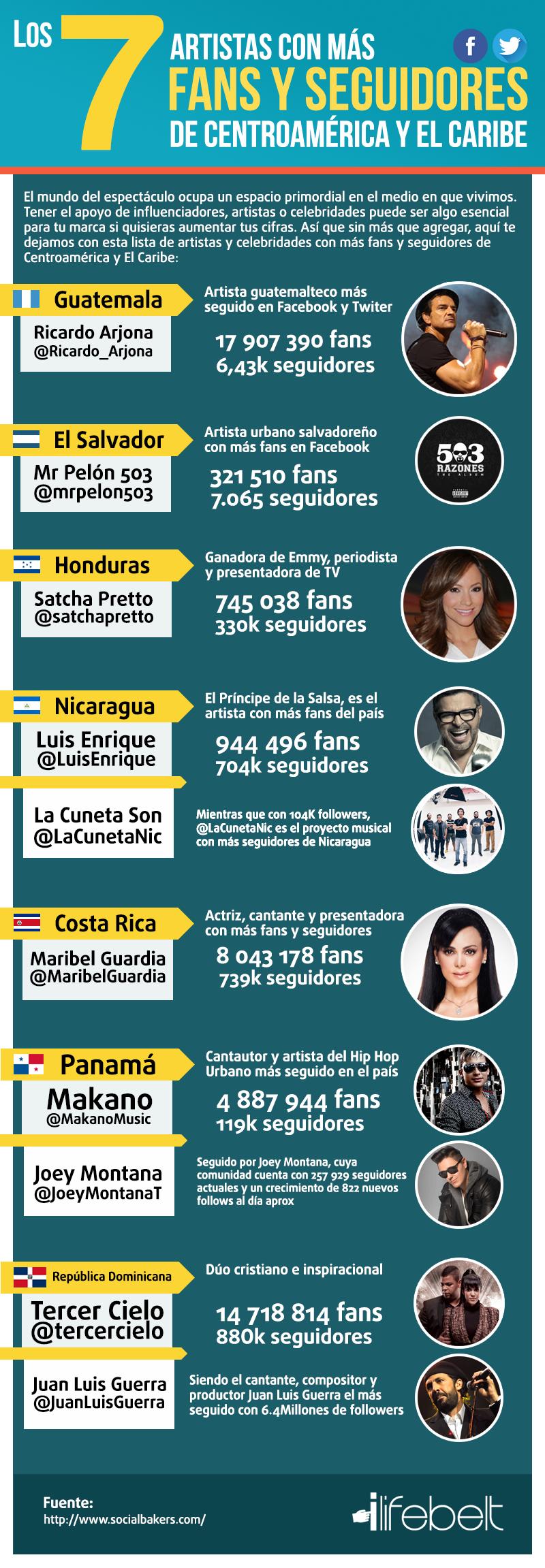 infografia-artistas