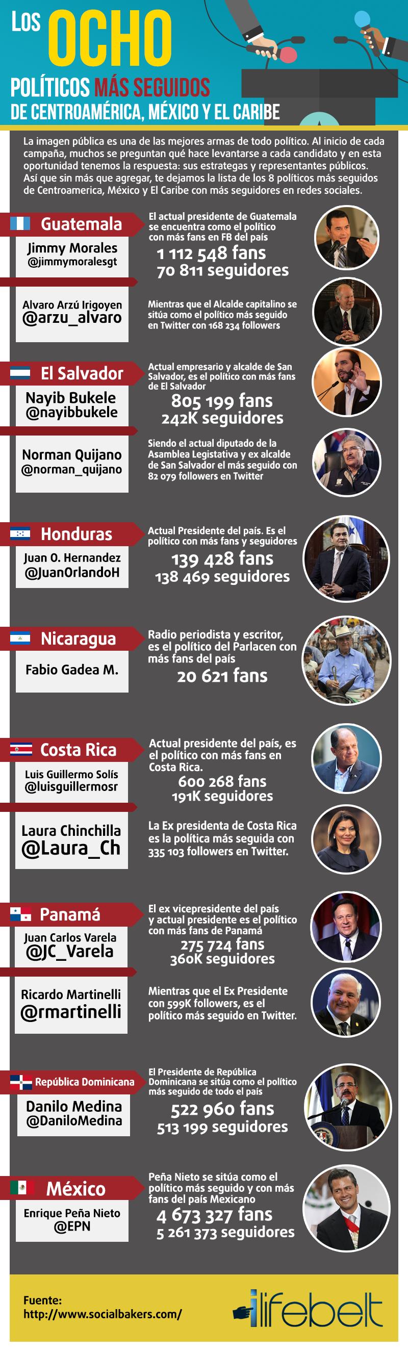 infografia politicos