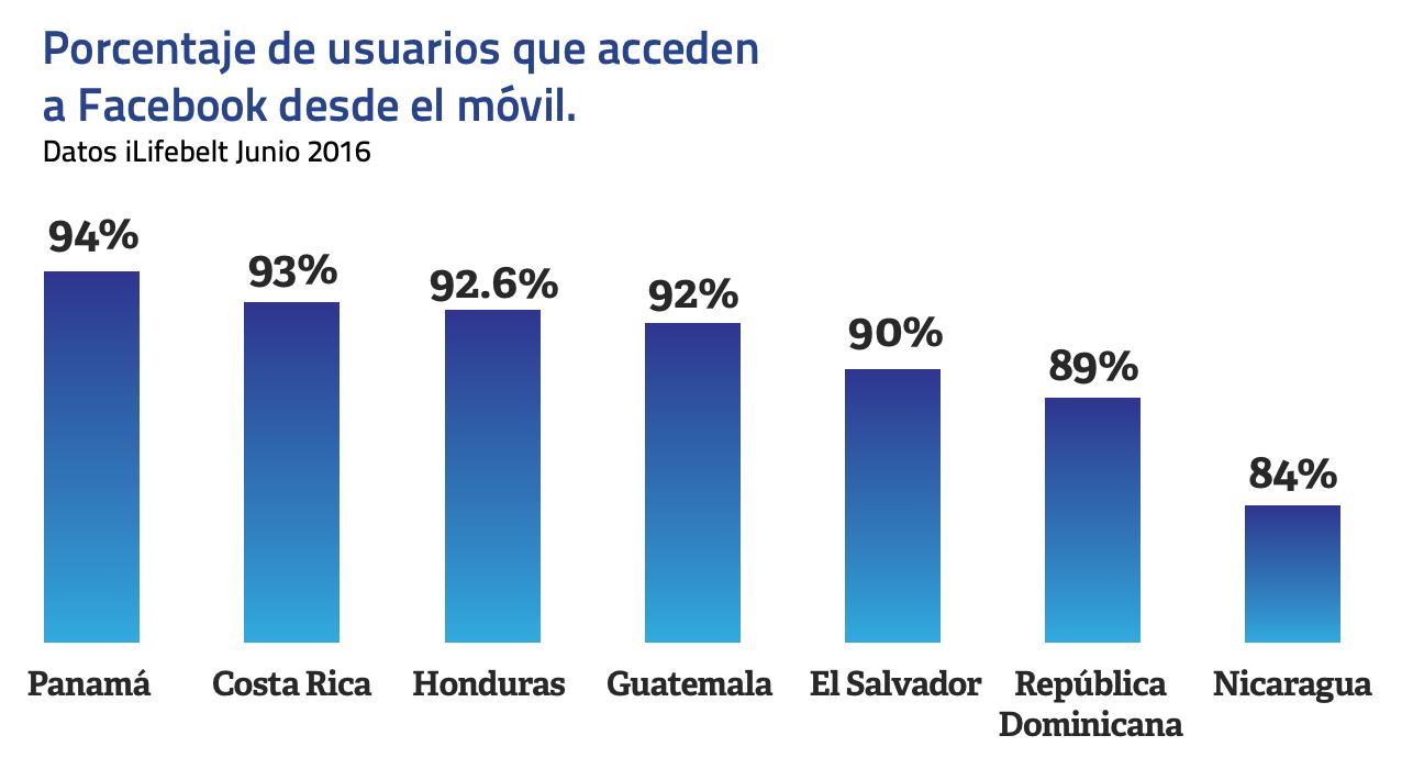 marketing digital en El Salvador