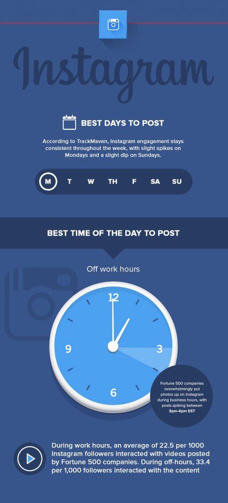 el mejor horario para publicar en instagram