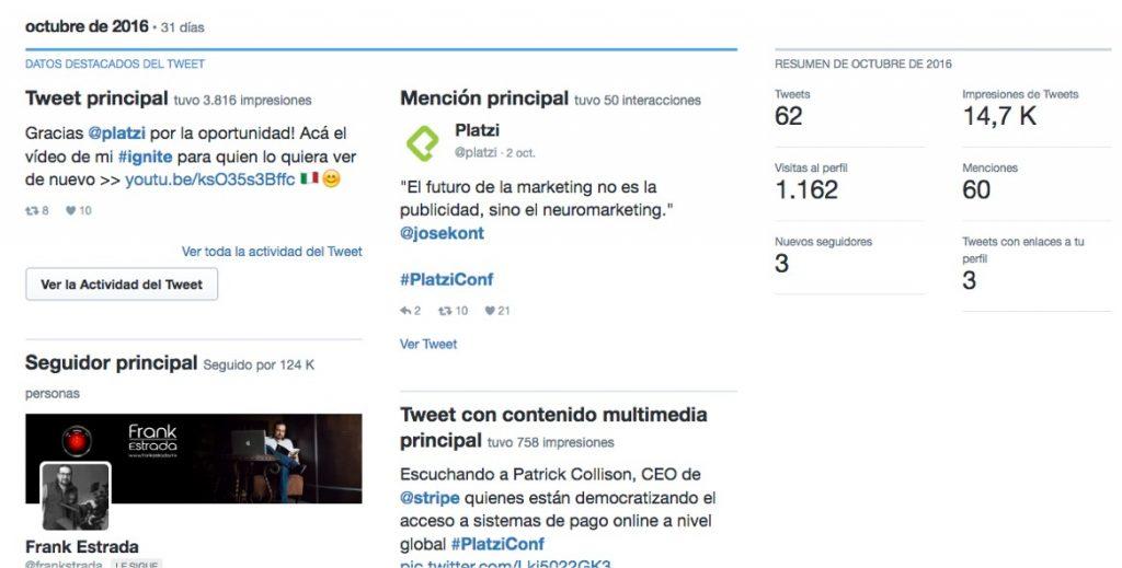 Datos de Twitter Analytics de mi cuenta @Josekont.