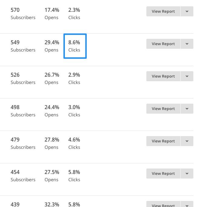 informe-de-campan%cc%83a-email-marketing