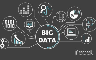 Big data y publicidad digital: cómo interactúan para incrementar la efectividad del marketing