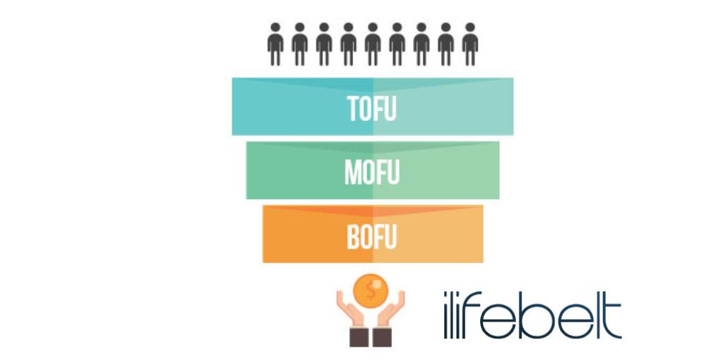 Contenidos TOFU MOFU y BOFU ¿cuál es el mejor para tu audiencia?