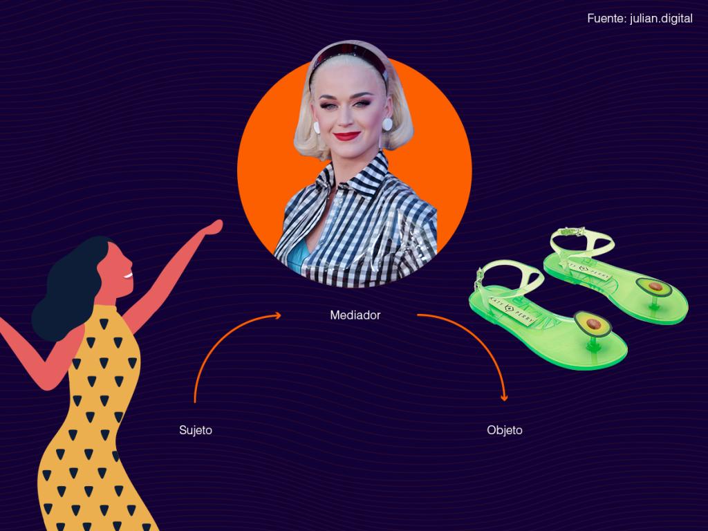 Lo que Shopify y Amazon pueden aprender de la teoría mimética (Reflexiones sobre comercio electrónico, parte 2)