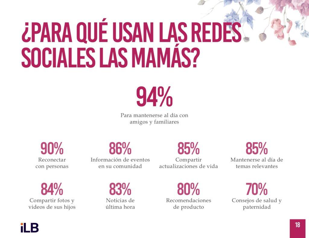 Para qué usan las redes sociales las mamás